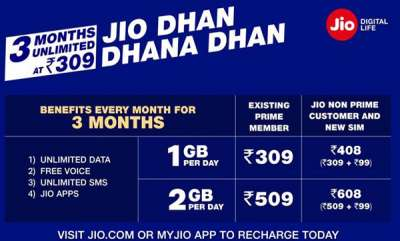 latest-news-jio-announced-new-offers-for-users