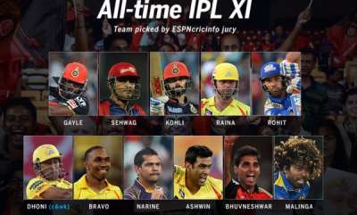 sports-news-ipl-team