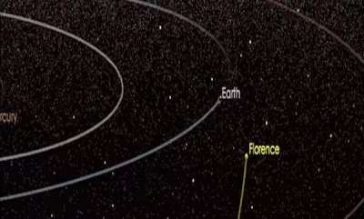 latest-news-ginormous-asteroid-is-passing-close-by-earth