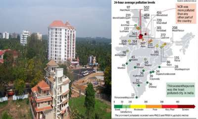 latest-news-thirivananthapuram-is-the-least-polluted-city-in-india