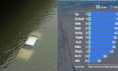latest-news-global-warming-nasa-tool-predicts-which-city-will-flood-first