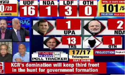 latest-news-times-now-prediction