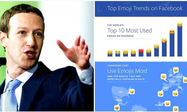 Mark Zuckerberg,  emoji day