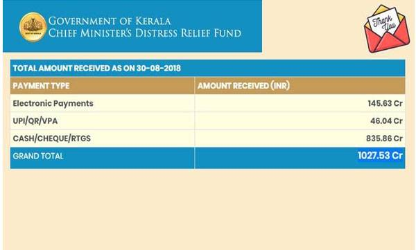 kerala flood, CM, Disaster Relief Fund