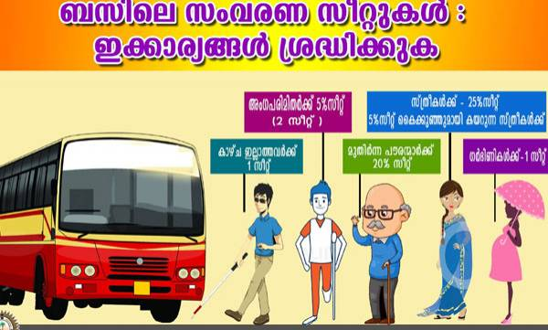Facebook post, Kerala Police, Seat Reservation