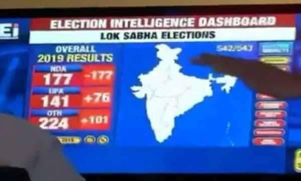 BJP, India Today